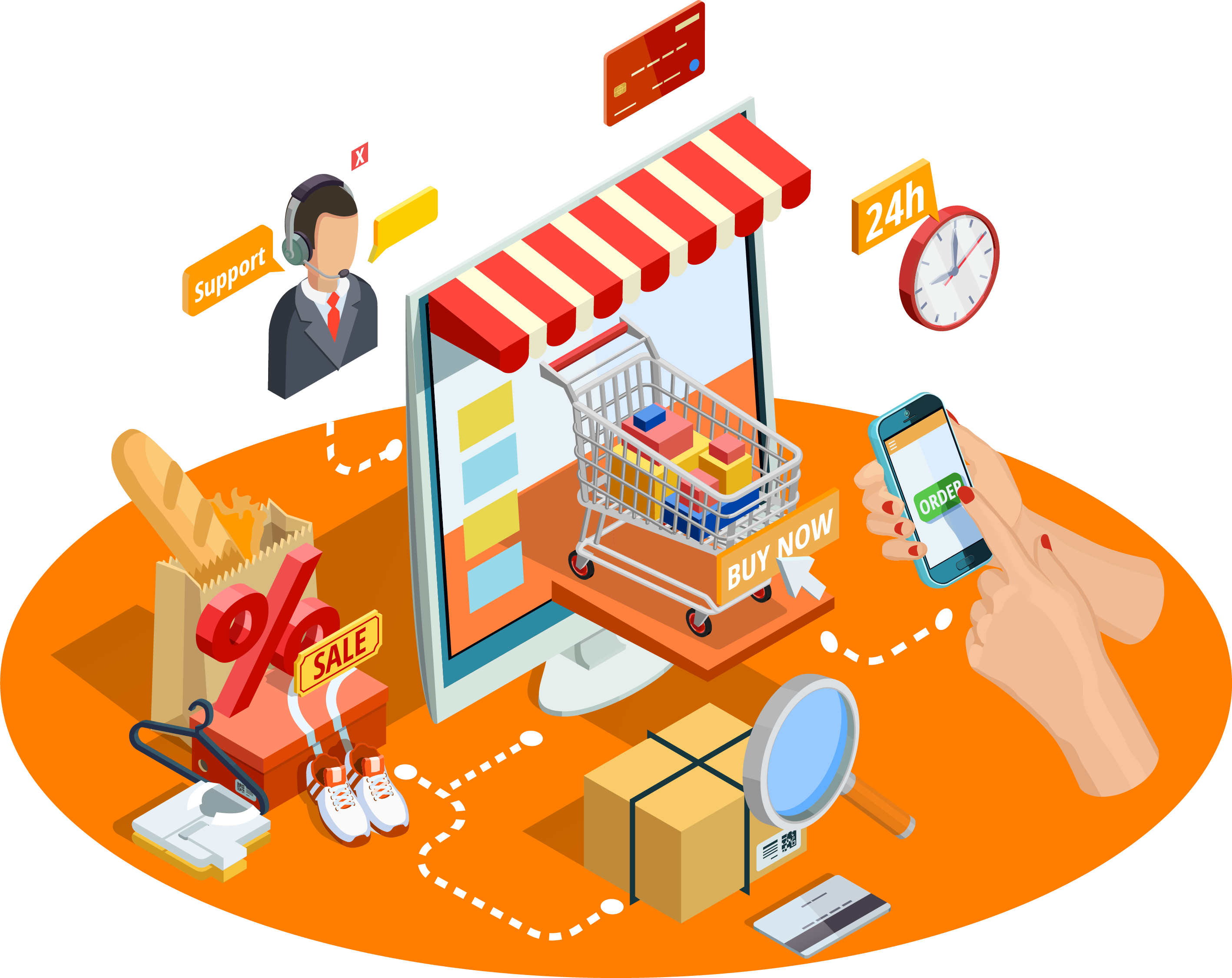 Amazon Order Processing Services