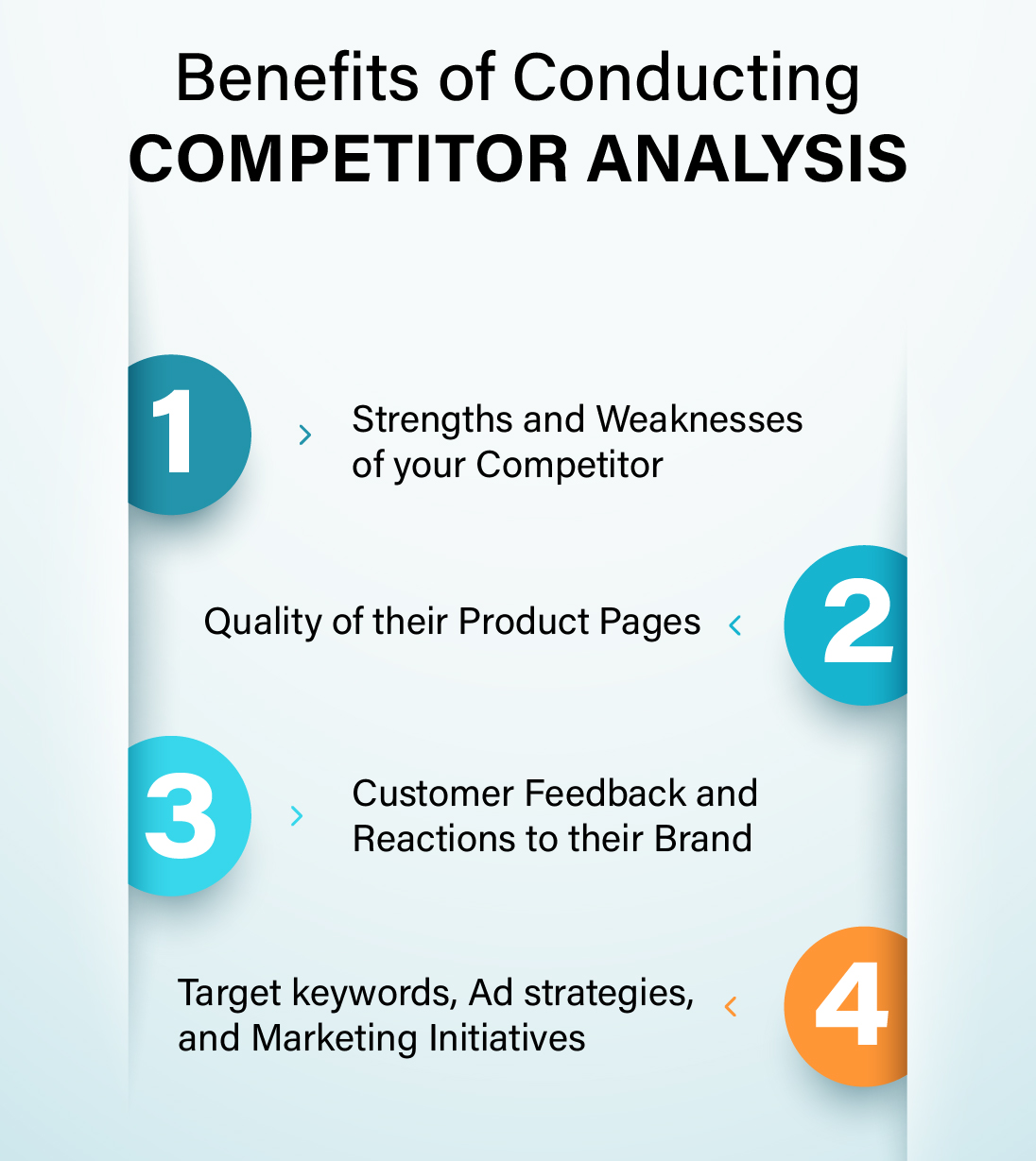 Market Research And Competitor Analysis
