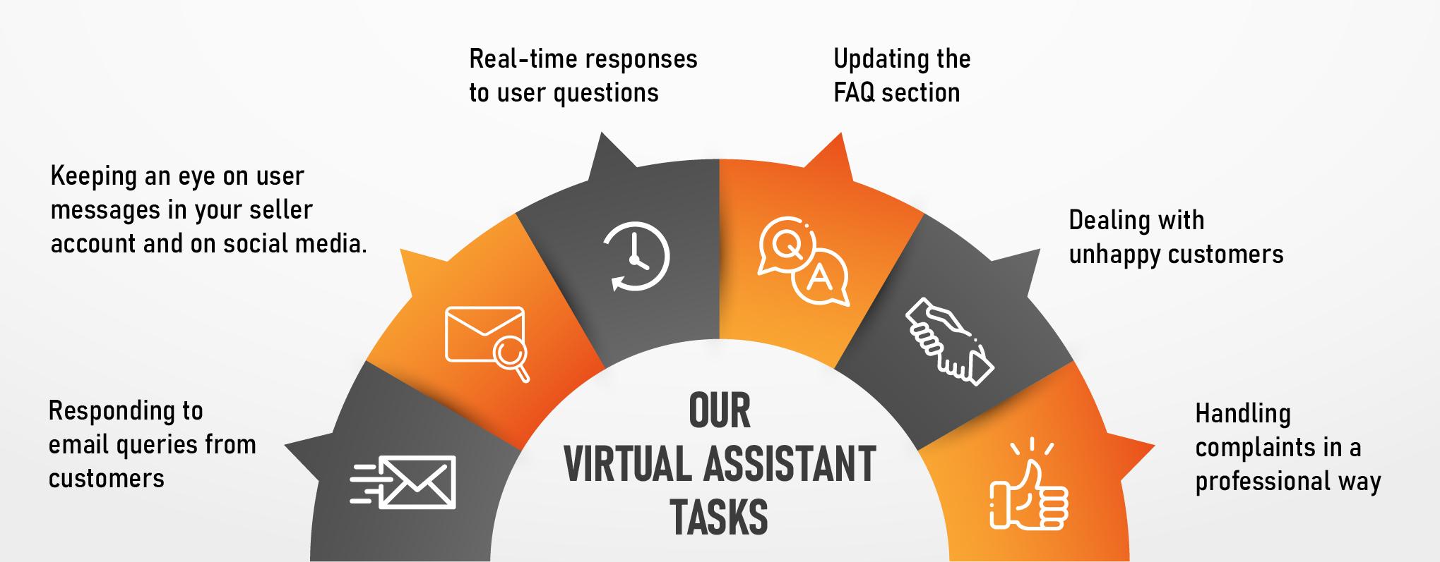 customer service virtual assistant